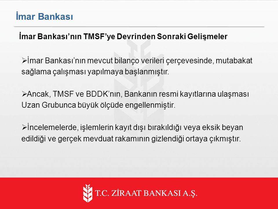 İmar Bankası İmar Bankası'nın TMSF'ye Devrinden Sonraki Gelişmeler