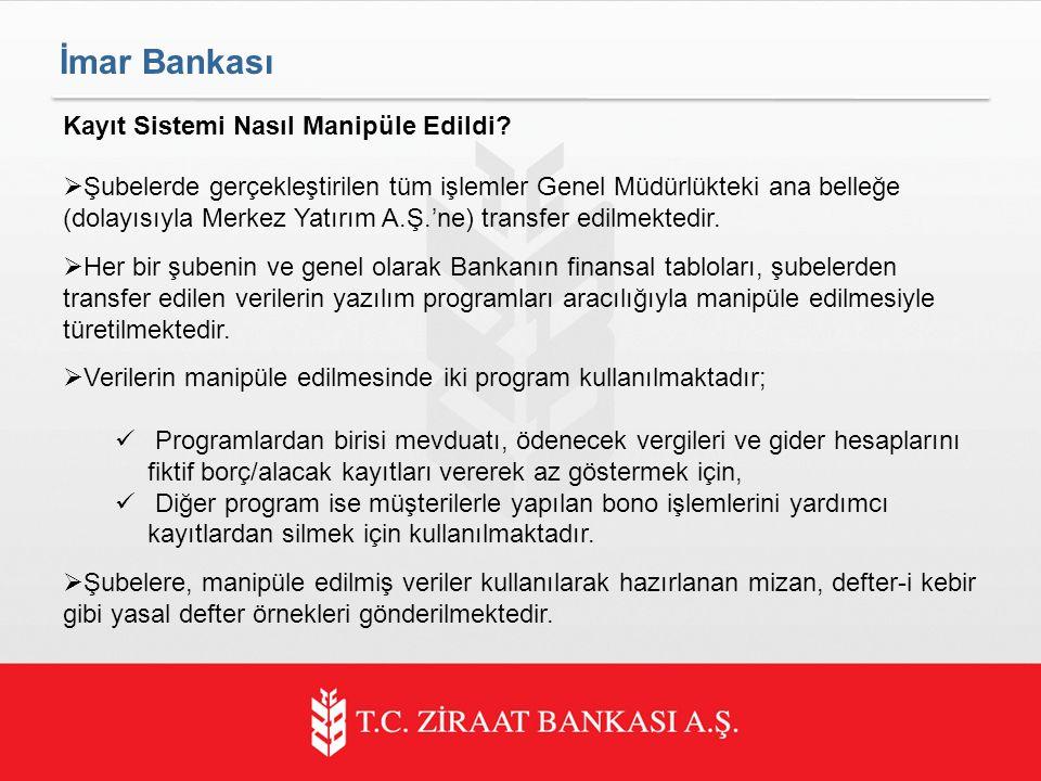 İmar Bankası Kayıt Sistemi Nasıl Manipüle Edildi