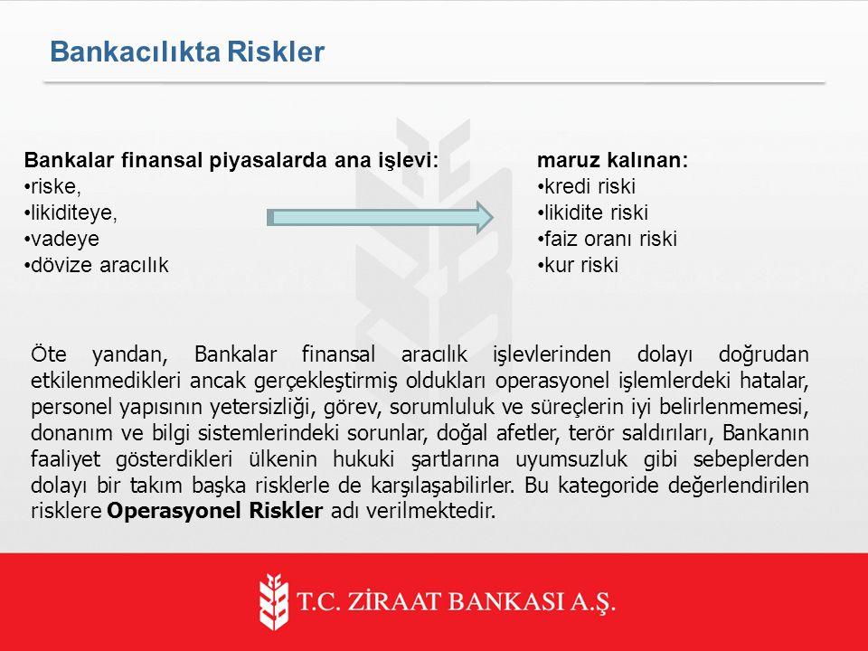 Bankacılıkta Riskler Bankalar finansal piyasalarda ana işlevi: riske,