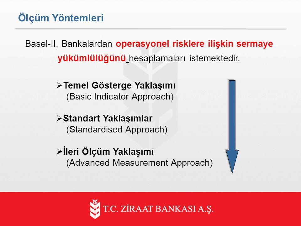 Ölçüm Yöntemleri Basel-II, Bankalardan operasyonel risklere ilişkin sermaye yükümlülüğünü hesaplamaları istemektedir.