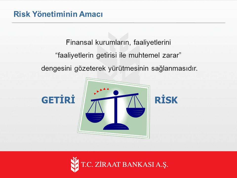 GETİRİ RİSK Risk Yönetiminin Amacı Finansal kurumların, faaliyetlerini