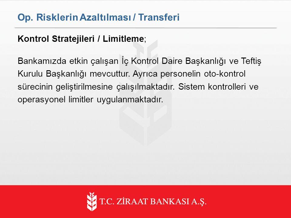 Op. Risklerin Azaltılması / Transferi
