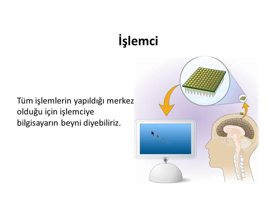 İşlemci Tüm işlemlerin yapıldığı merkez olduğu için işlemciye bilgisayarın beyni diyebiliriz.