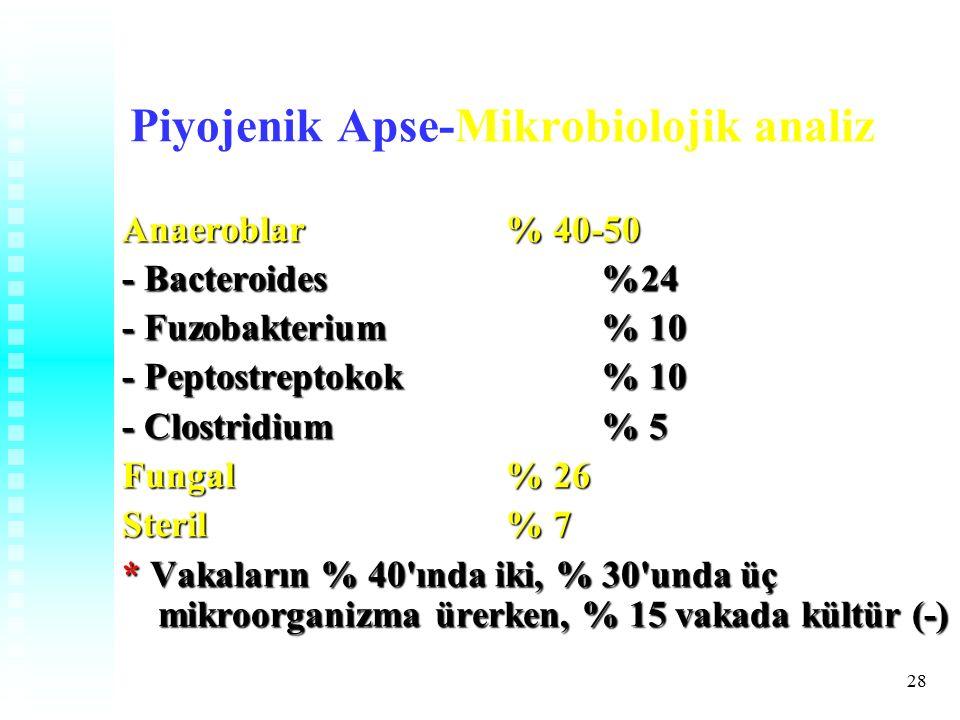 Piyojenik Apse-Mikrobiolojik analiz