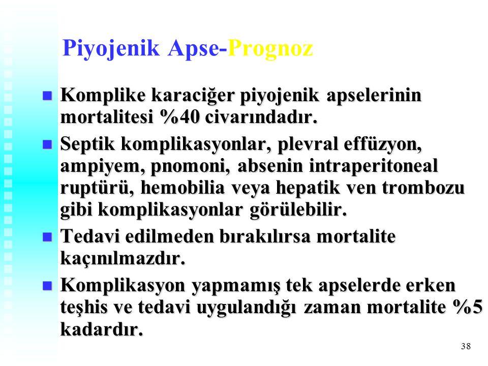 Piyojenik Apse-Prognoz