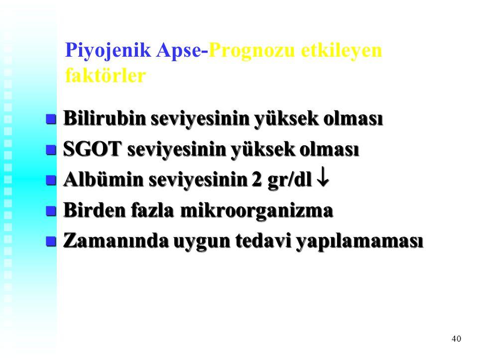 Piyojenik Apse-Prognozu etkileyen faktörler