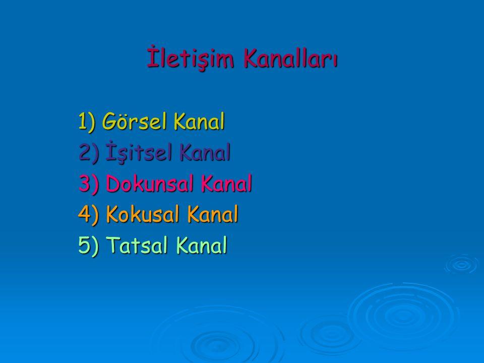 İletişim Kanalları 1) Görsel Kanal 2) İşitsel Kanal 3) Dokunsal Kanal
