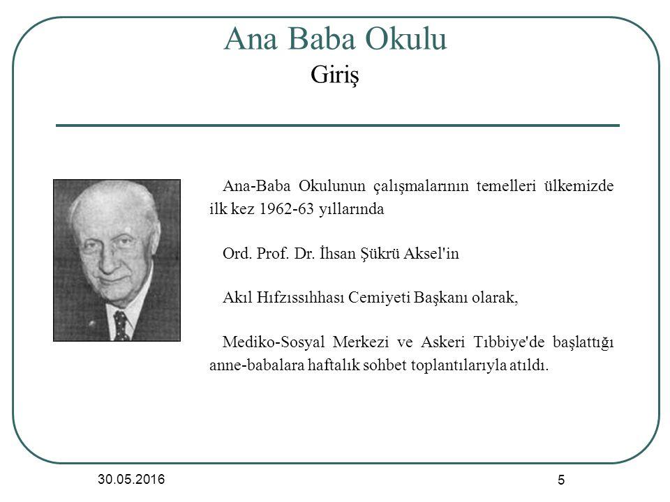 Ana Baba Okulu Giriş. Ana-Baba Okulunun çalışmalarının temelleri ülkemizde ilk kez 1962-63 yıllarında.