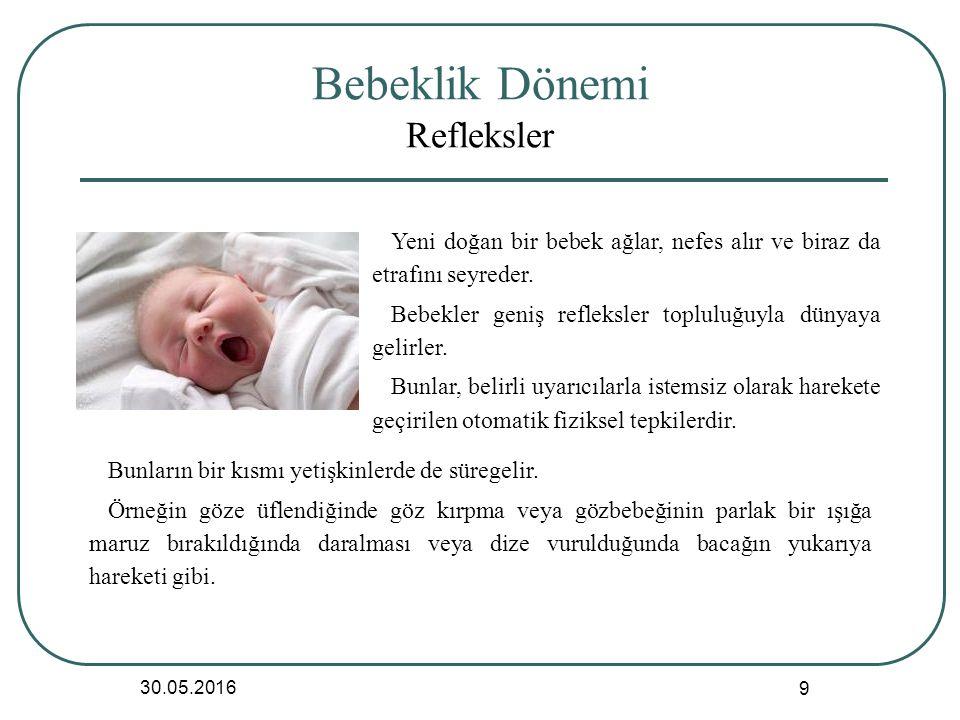 Bebeklik Dönemi Refleksler