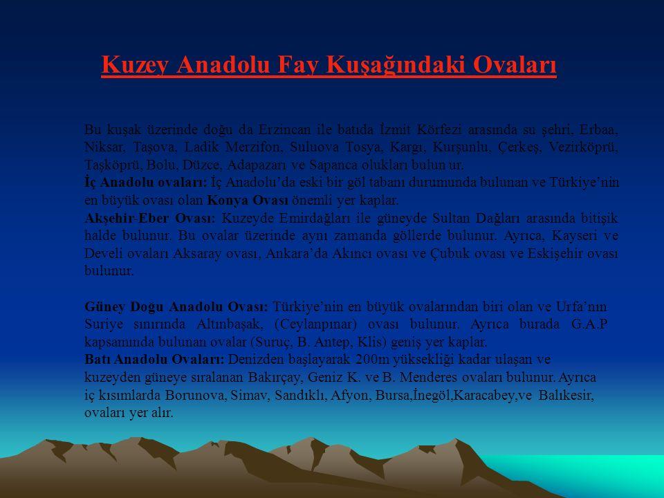Kuzey Anadolu Fay Kuşağındaki Ovaları
