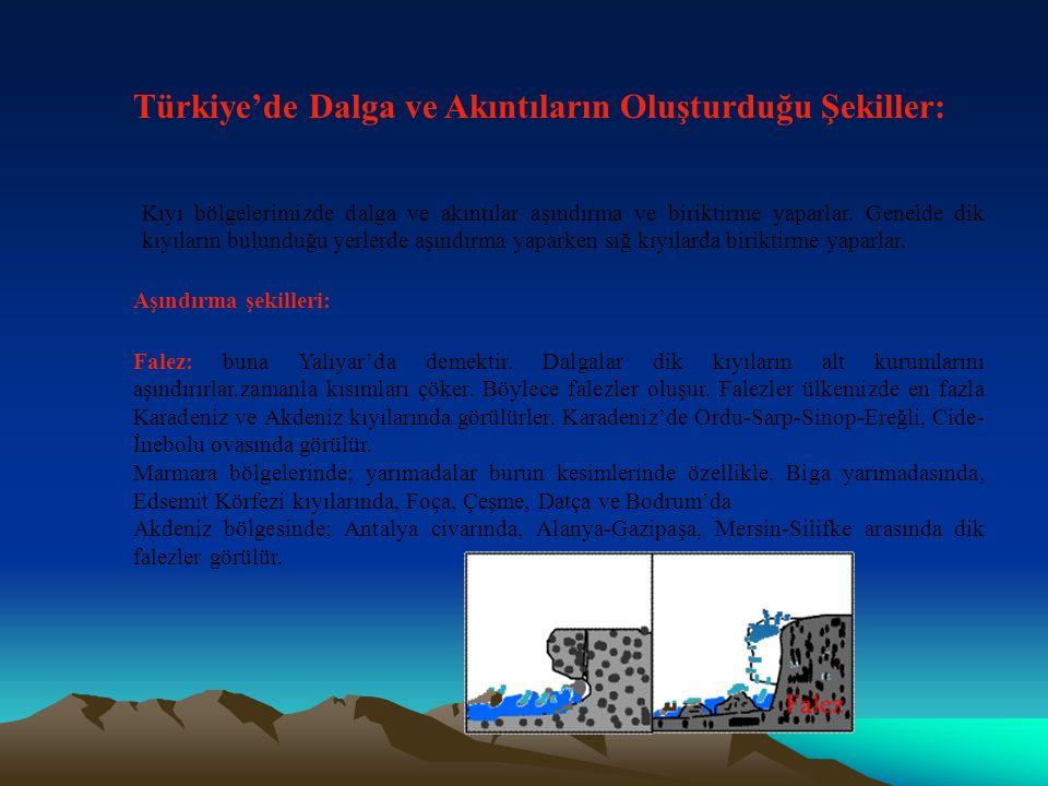 Türkiye'de Dalga ve Akıntıların Oluşturduğu Şekiller:
