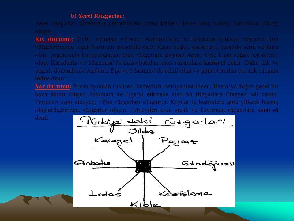 b) Yerel Rüzgarlar: Yerel rüzgarlar ülkemizin çevresindeki hava kütleri deniz kara basınç farkından dolayı oluşur.