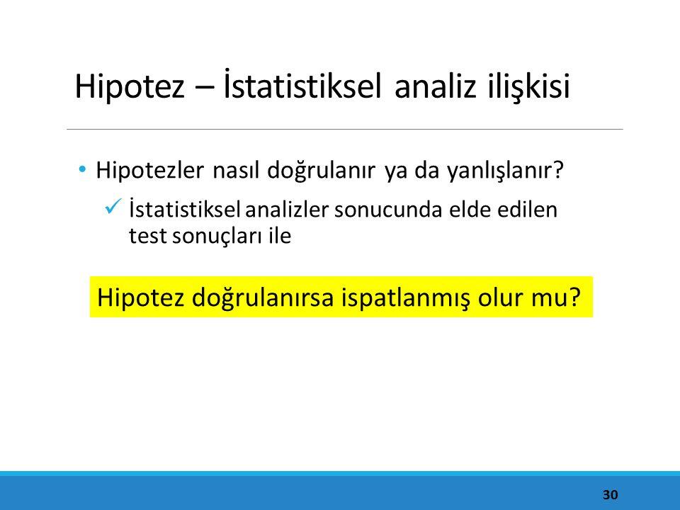 Hipotez – İstatistiksel analiz ilişkisi