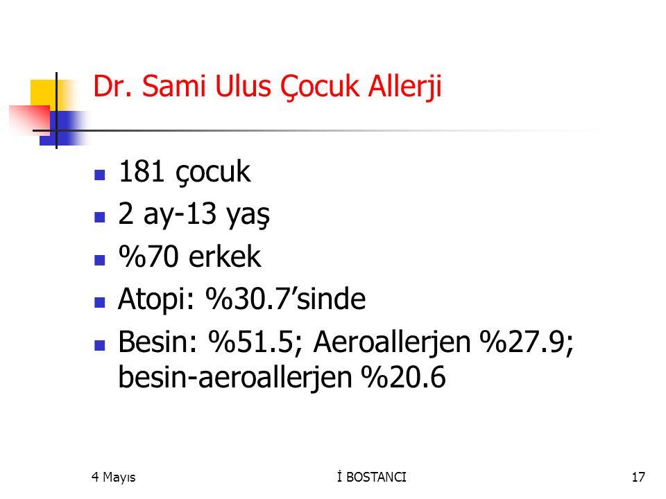 Dr. Sami Ulus Çocuk Allerji 181 çocuk 2 ay-13 yaş %70 erkek
