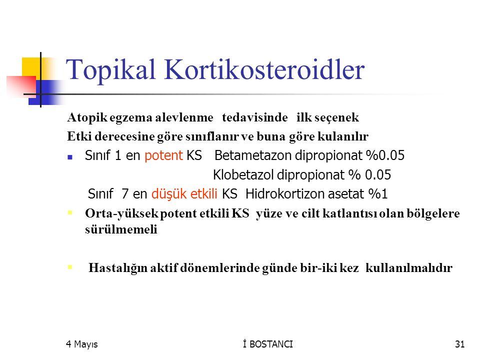 Topikal Kortikosteroidler
