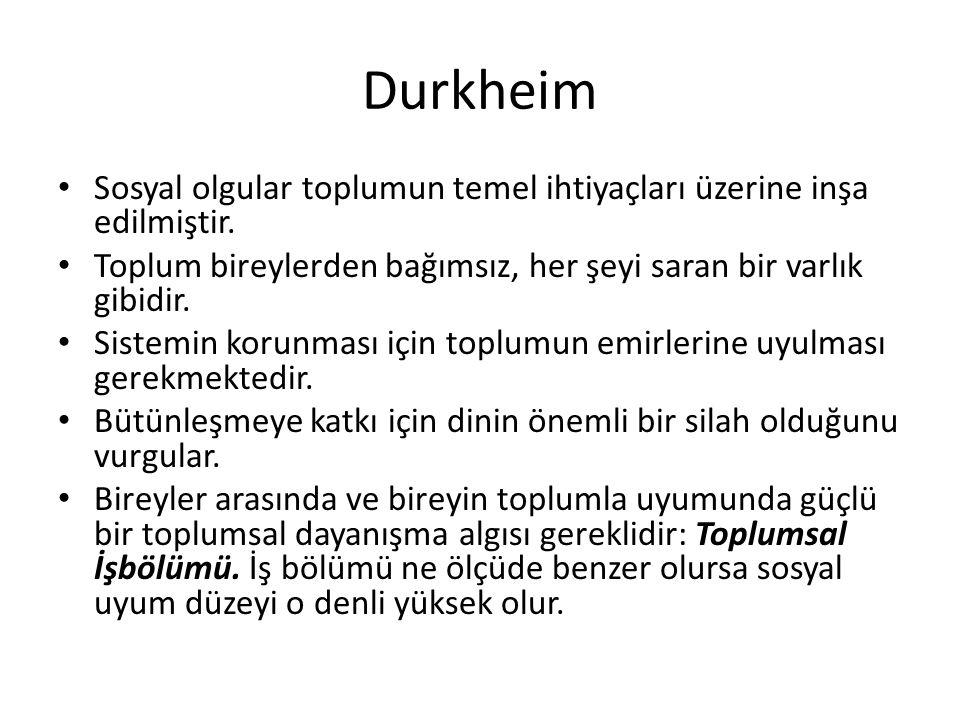 Durkheim Sosyal olgular toplumun temel ihtiyaçları üzerine inşa edilmiştir. Toplum bireylerden bağımsız, her şeyi saran bir varlık gibidir.