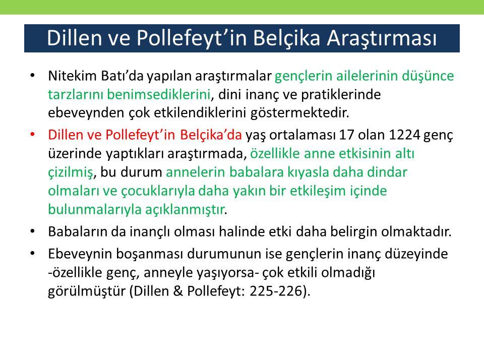 Dillen ve Pollefeyt'in Belçika Araştırması