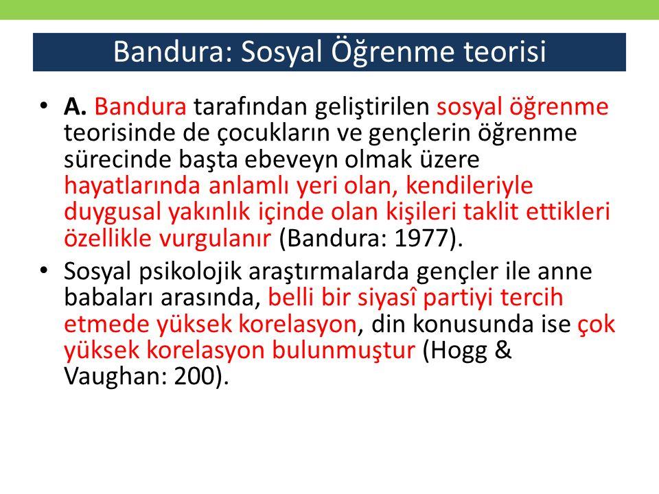 Bandura: Sosyal Öğrenme teorisi