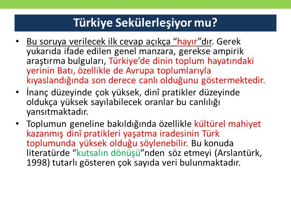 Türkiye Sekülerleşiyor mu
