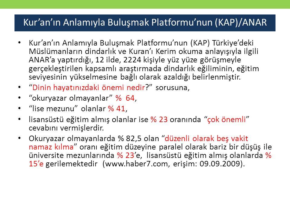 Kur'an'ın Anlamıyla Buluşmak Platformu'nun (KAP)/ANAR