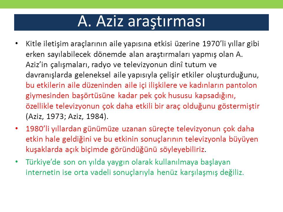 A. Aziz araştırması