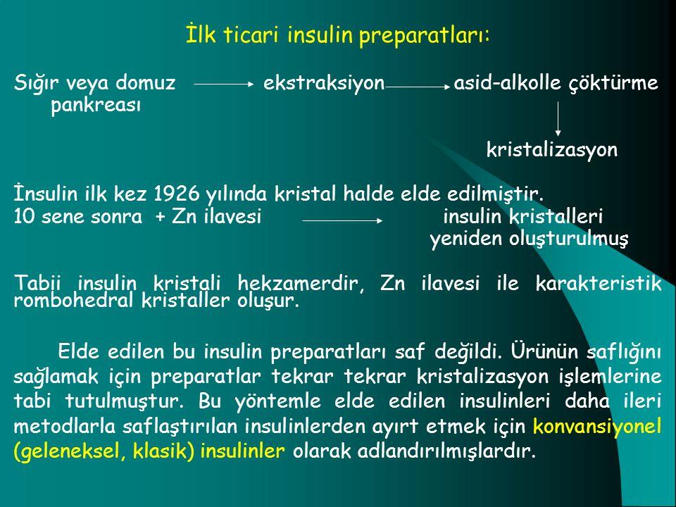 İlk ticari insulin preparatları: