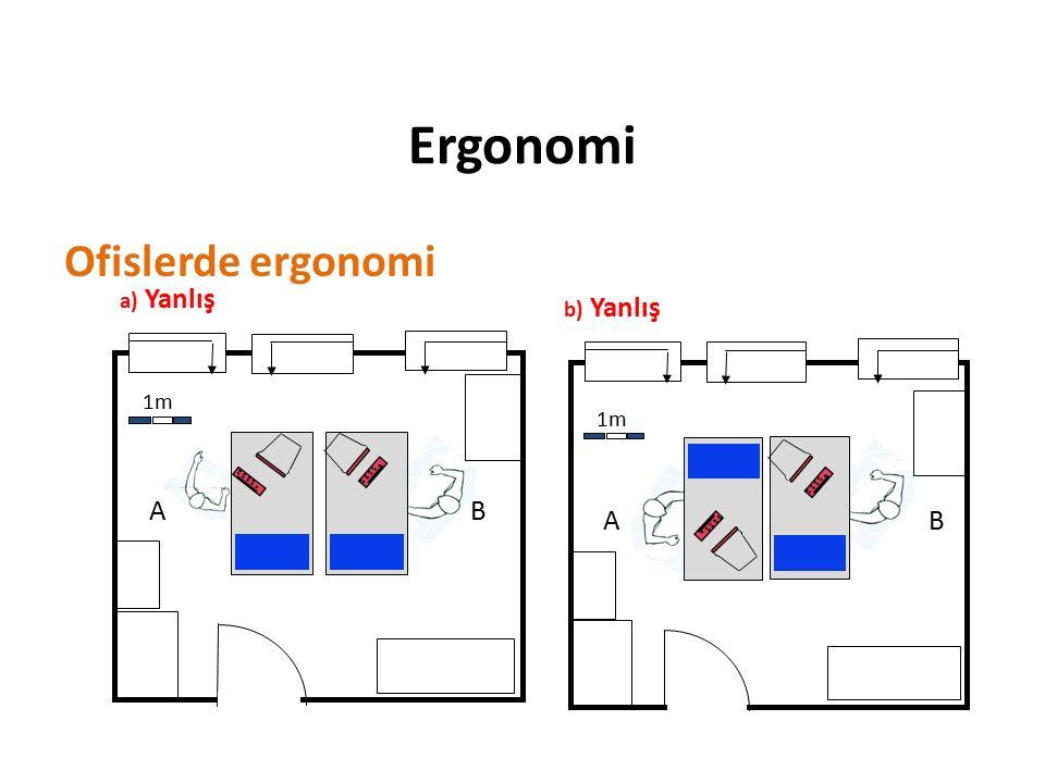 Ergonomi Ofislerde ergonomi a) Yanlış 1m A B 1m A B b) Yanlış