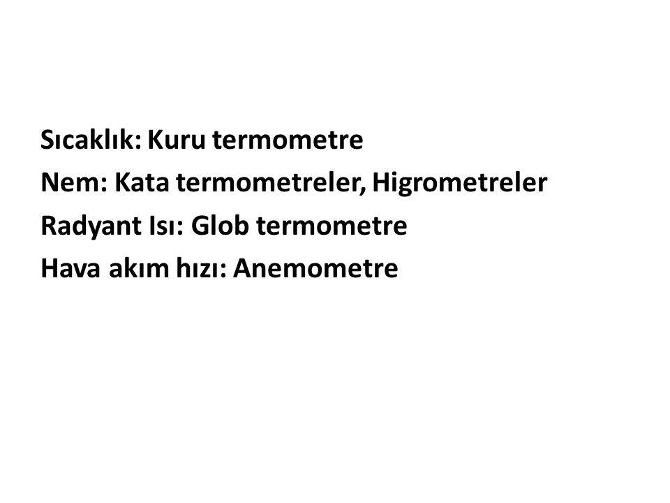 Sıcaklık: Kuru termometre Nem: Kata termometreler, Higrometreler Radyant Isı: Glob termometre Hava akım hızı: Anemometre
