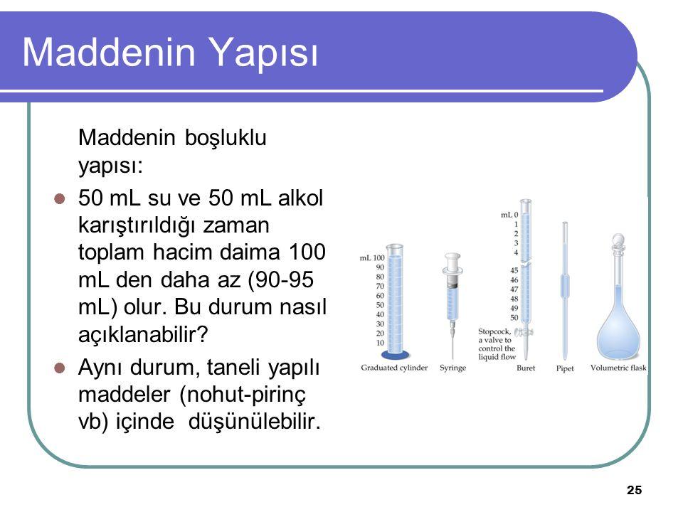 Maddenin Yapısı Maddenin boşluklu yapısı: