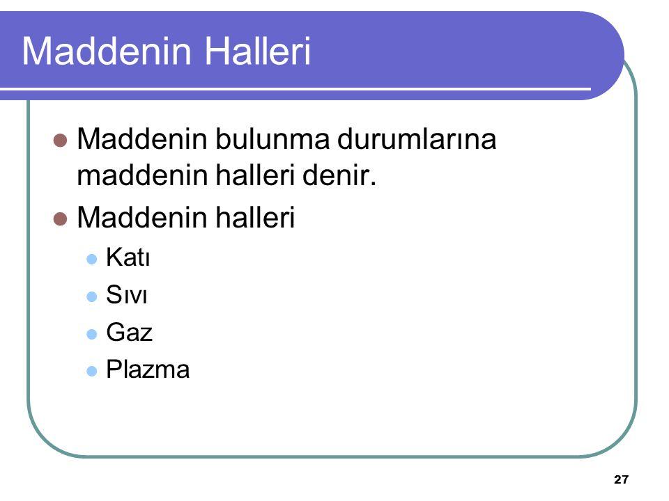 Maddenin Halleri Maddenin bulunma durumlarına maddenin halleri denir.