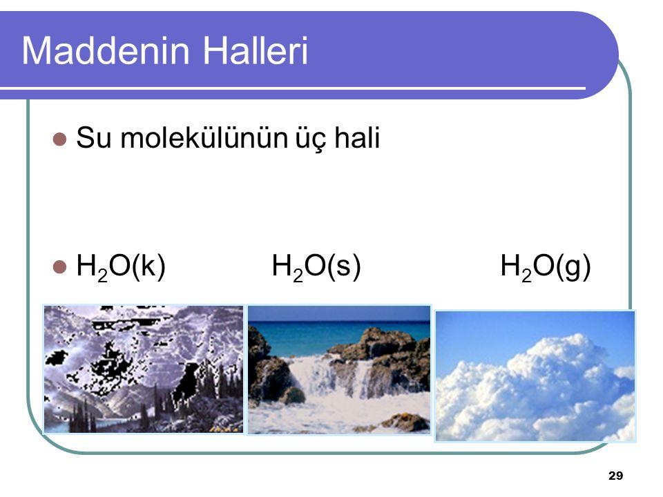 Maddenin Halleri Su molekülünün üç hali H2O(k) H2O(s) H2O(g)