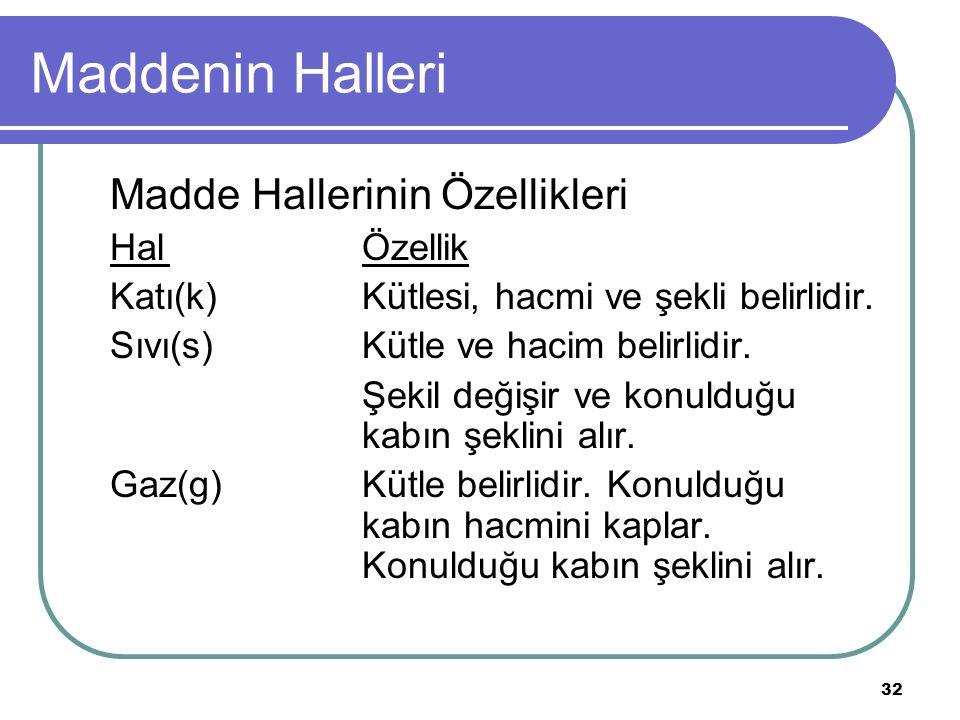Maddenin Halleri Madde Hallerinin Özellikleri Hal Özellik