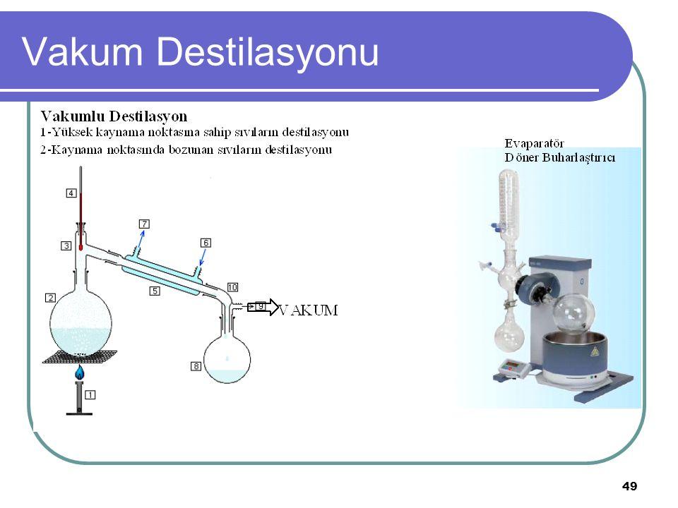 Vakum Destilasyonu