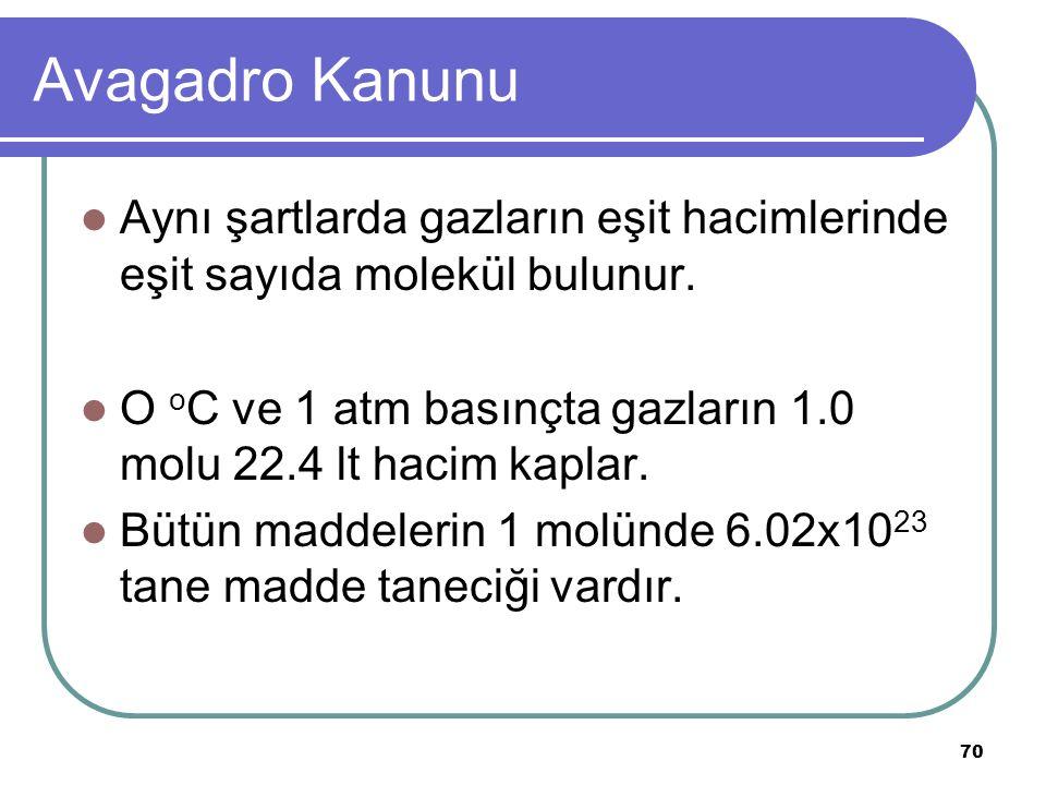 Avagadro Kanunu Aynı şartlarda gazların eşit hacimlerinde eşit sayıda molekül bulunur.