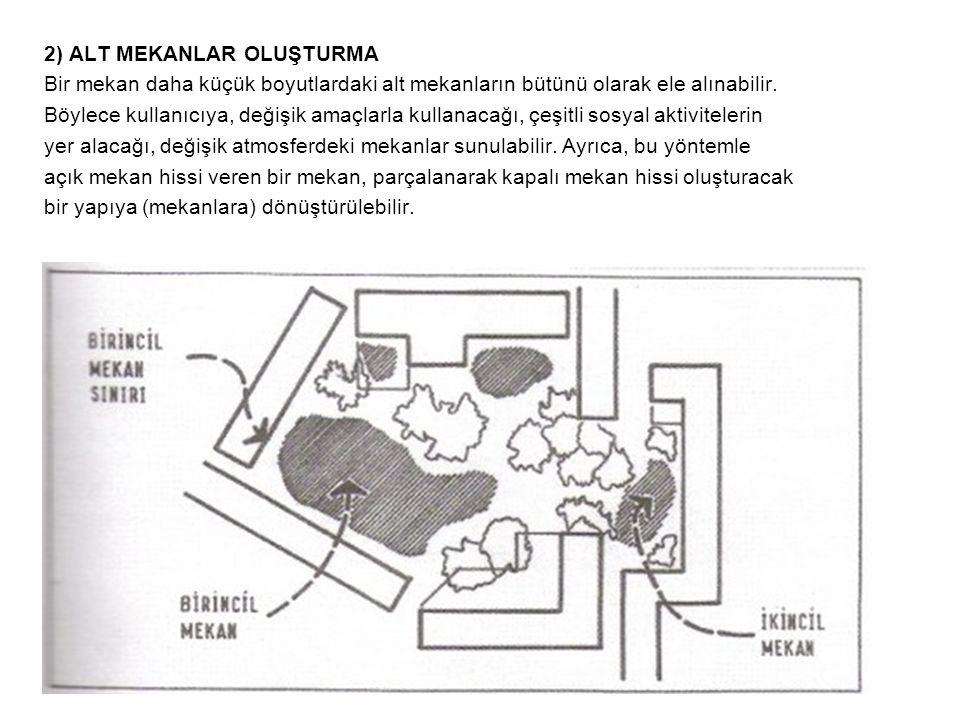 2) ALT MEKANLAR OLUŞTURMA