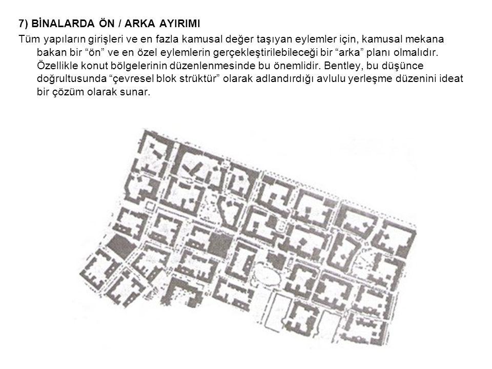 7) BİNALARDA ÖN / ARKA AYIRIMI