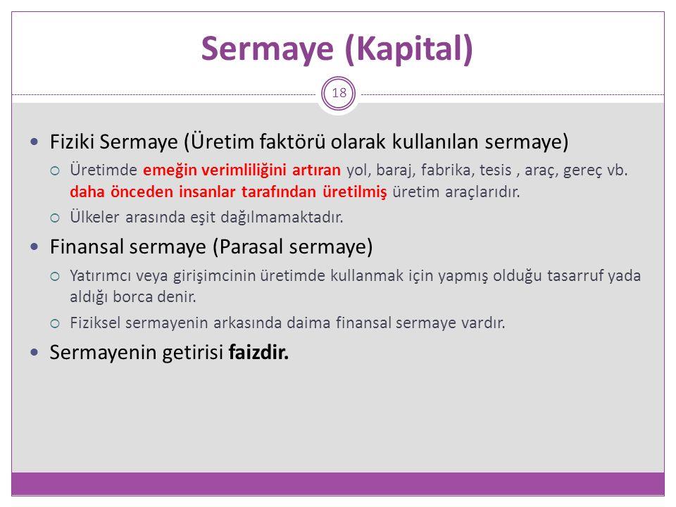 Sermaye (Kapital) Fiziki Sermaye (Üretim faktörü olarak kullanılan sermaye)