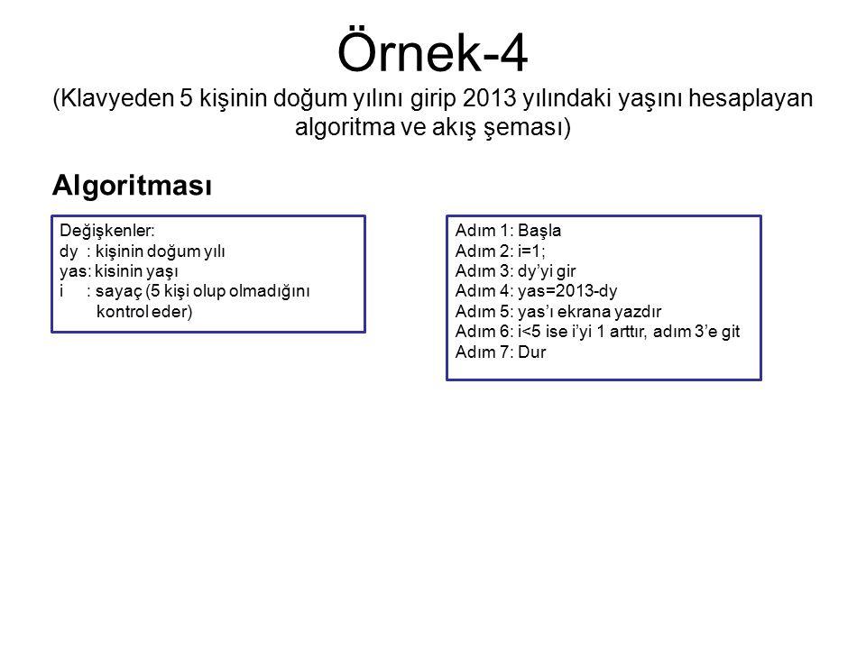 Örnek-4 (Klavyeden 5 kişinin doğum yılını girip 2013 yılındaki yaşını hesaplayan algoritma ve akış şeması)