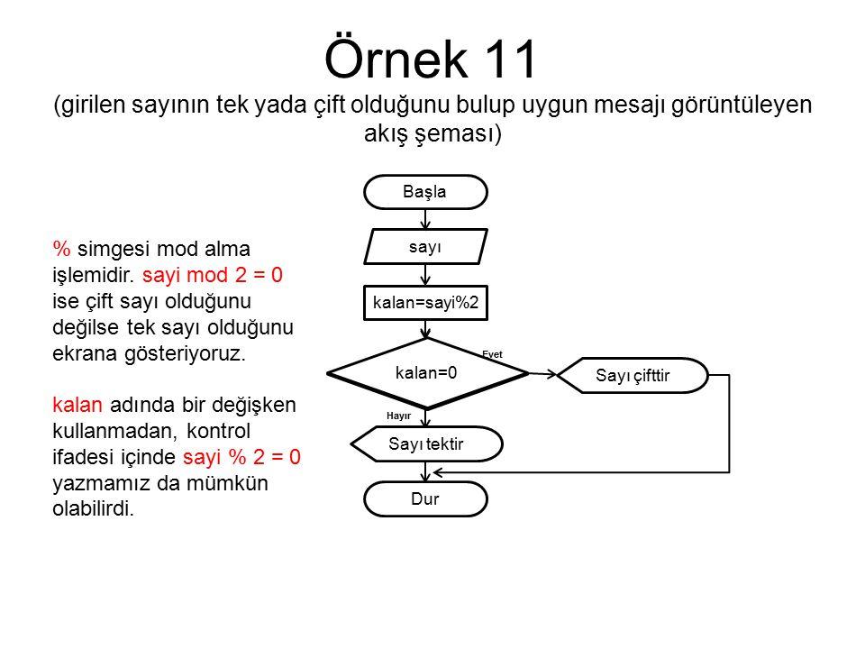 Örnek 11 (girilen sayının tek yada çift olduğunu bulup uygun mesajı görüntüleyen akış şeması)