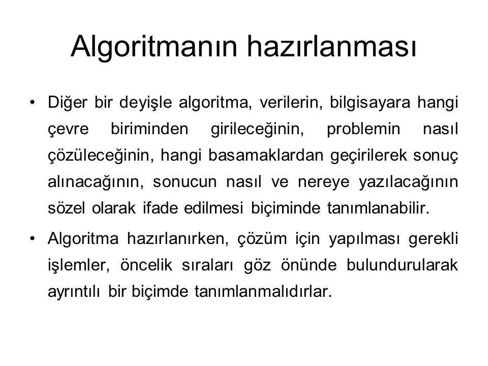 Algoritmanın hazırlanması