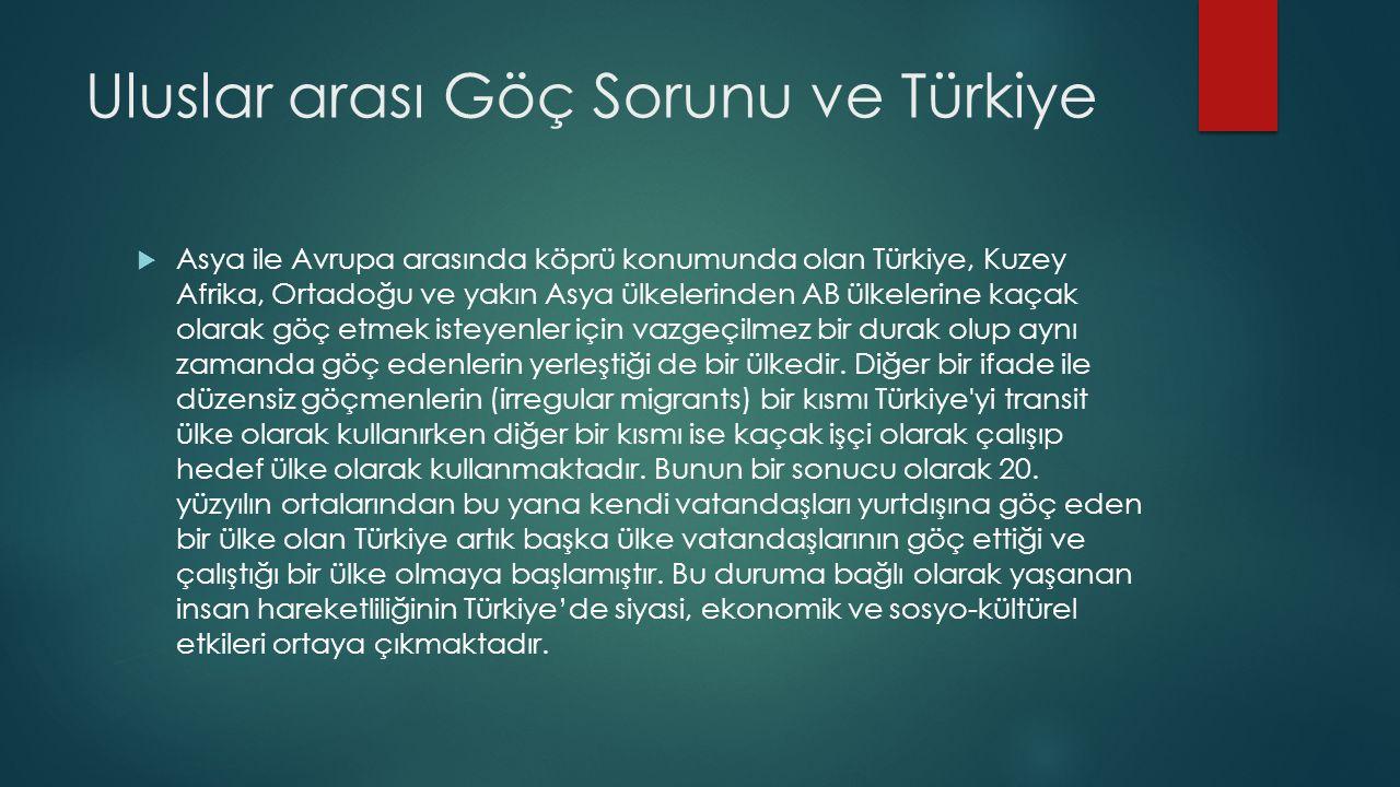 Uluslar arası Göç Sorunu ve Türkiye
