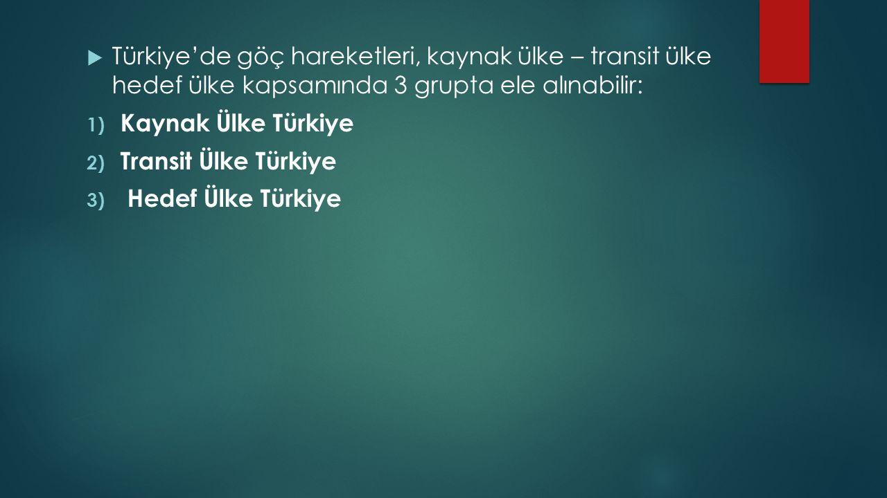 Türkiye'de göç hareketleri, kaynak ülke – transit ülke hedef ülke kapsamında 3 grupta ele alınabilir: