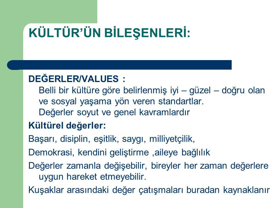 KÜLTÜR'ÜN BİLEŞENLERİ: