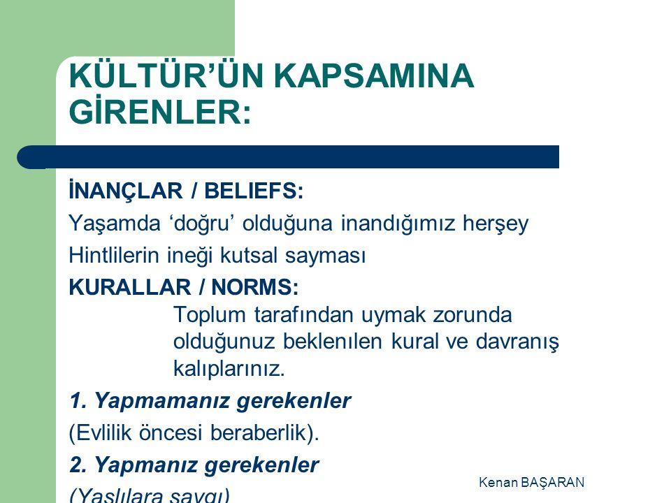 KÜLTÜR'ÜN KAPSAMINA GİRENLER: