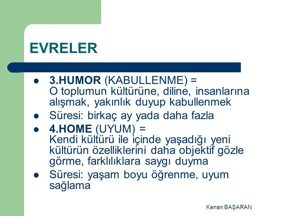 EVRELER 3.HUMOR (KABULLENME) = O toplumun kültürüne, diline, insanlarına alışmak, yakınlık duyup kabullenmek.