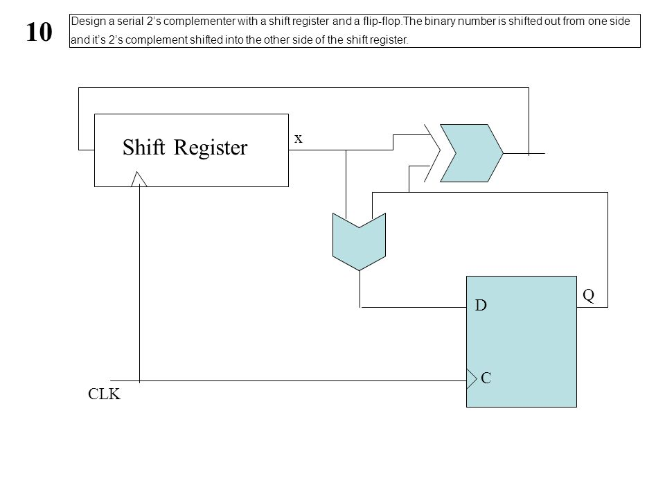 10 Shift Register x Q D C CLK