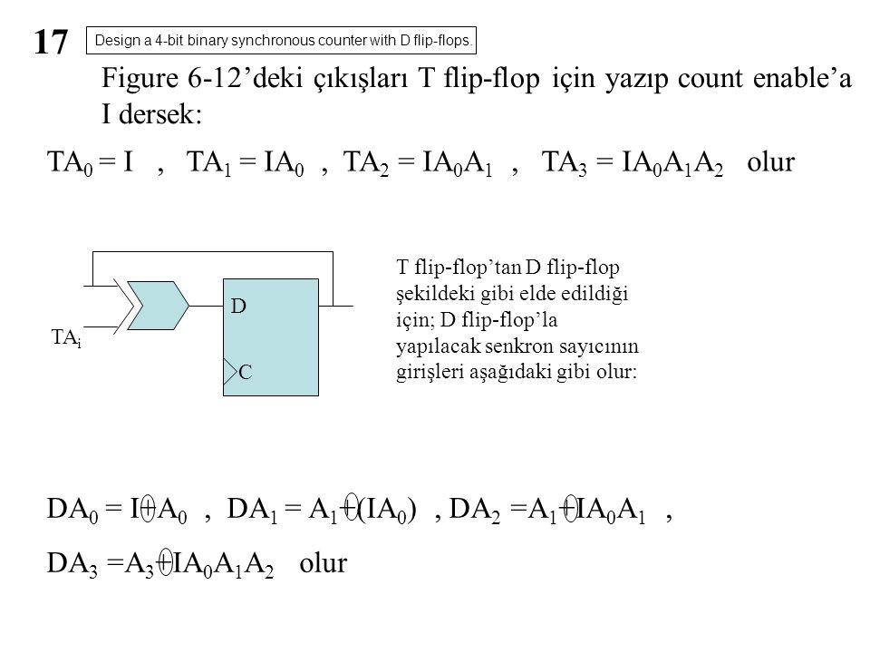 17 Design a 4-bit binary synchronous counter with D flip-flops. Figure 6-12'deki çıkışları T flip-flop için yazıp count enable'a I dersek: