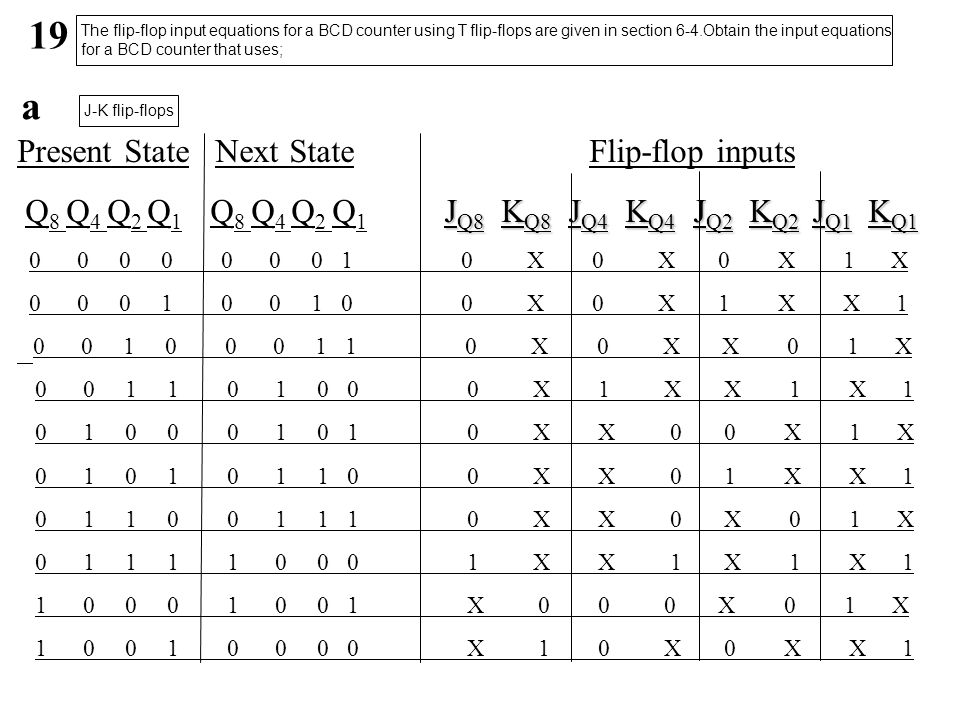 19 a Present State Next State Flip-flop inputs