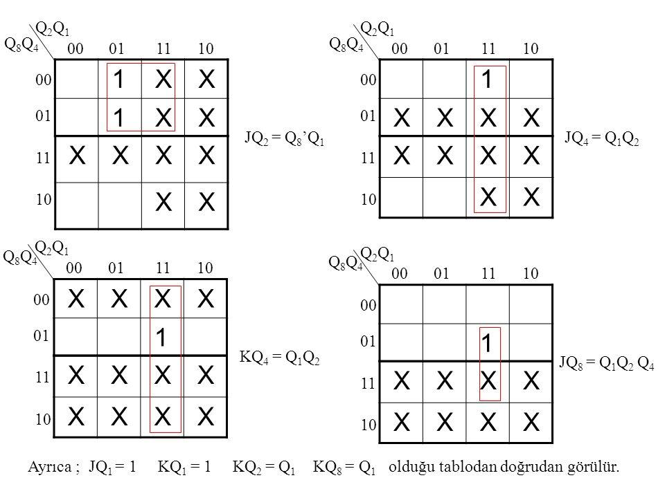 Q2Q1 Q2Q1. Q8Q4. Q8Q4. 00. 01. 11. 10. 00. 01. 11. 10. 1. X. 1. X. 00. 00. 01. 01.
