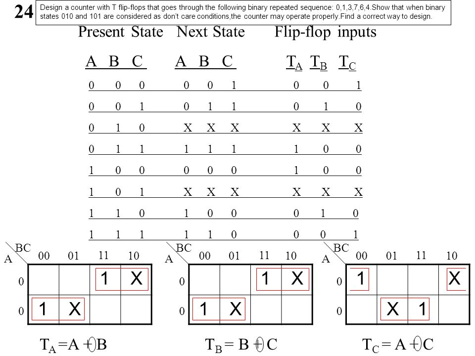 24 1 X 1 X 1 X Present State Next State Flip-flop inputs